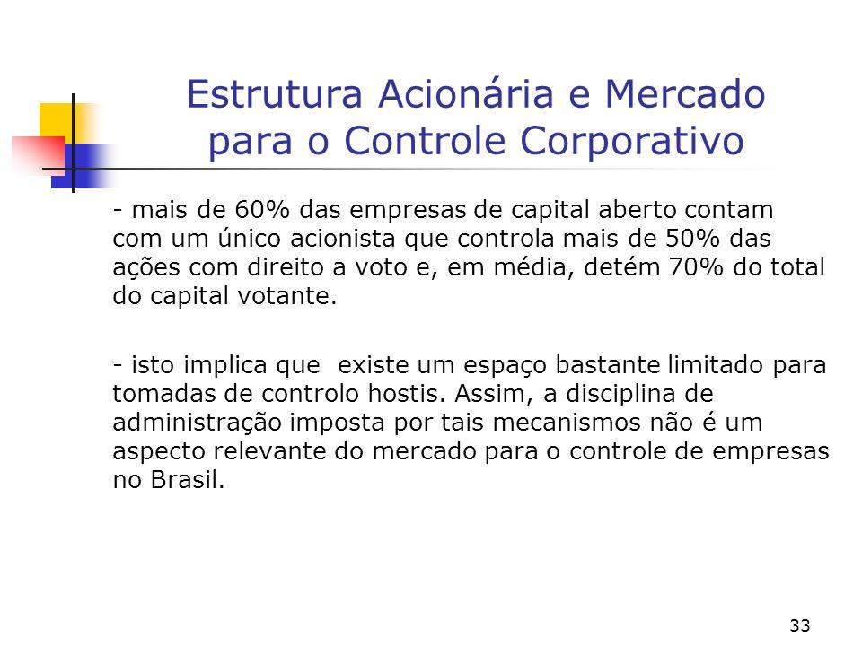 Estrutura Acionária e Mercado para o Controle Corporativo