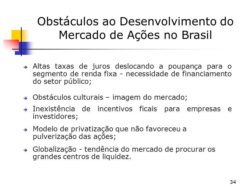 Obstáculos ao Desenvolvimento do Mercado de Ações no Brasil