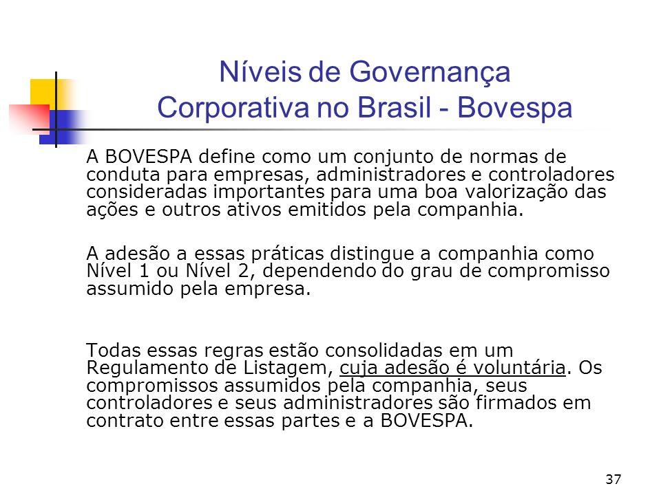 Níveis de Governança Corporativa no Brasil - Bovespa