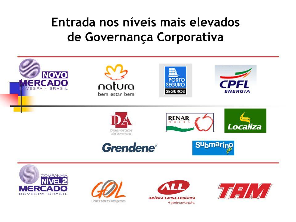Entrada nos níveis mais elevados de Governança Corporativa