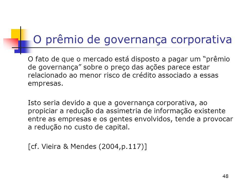 O prêmio de governança corporativa
