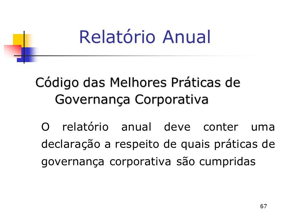 Relatório Anual Código das Melhores Práticas de Governança Corporativa