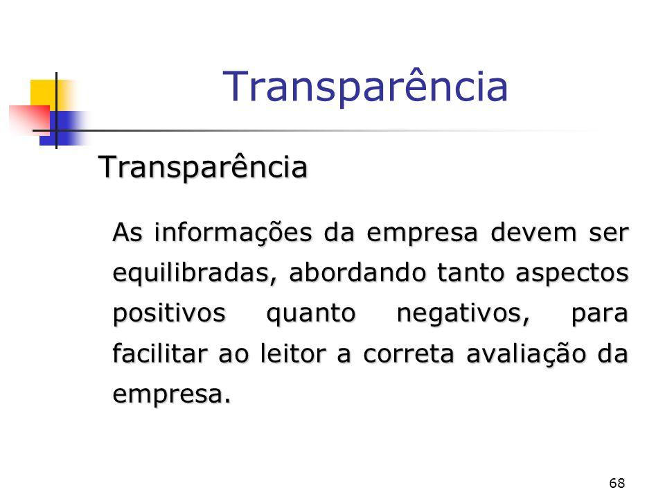 Transparência Transparência