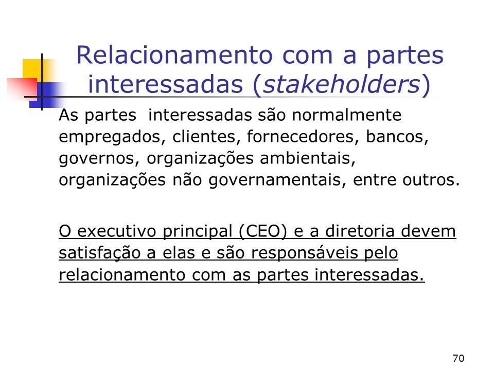 Relacionamento com a partes interessadas (stakeholders)