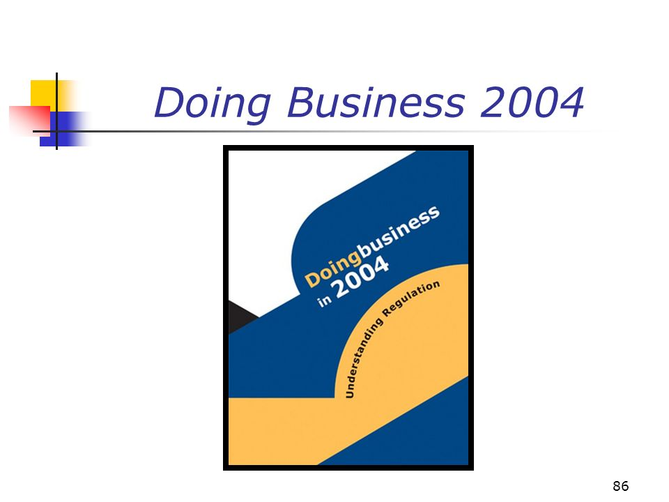Doing Business 2004