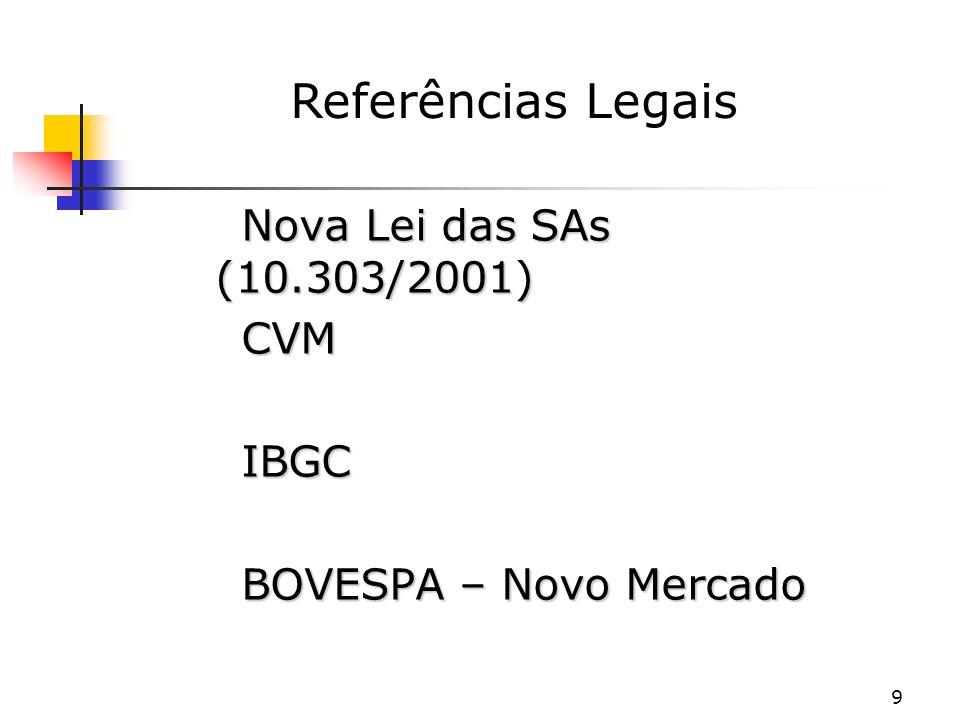 Referências Legais Nova Lei das SAs (10.303/2001) CVM IBGC