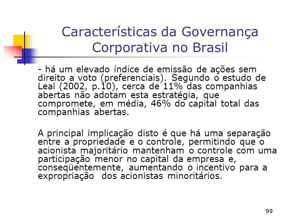 Características da Governança Corporativa no Brasil
