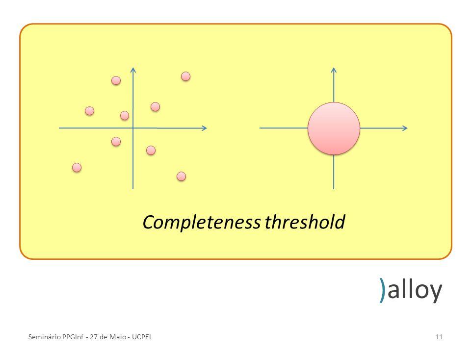 )alloy Completeness threshold Linguagem de modelagem Declarativa