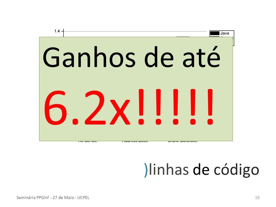 Ganhos de até 6.2x!!!!! )linhas de código