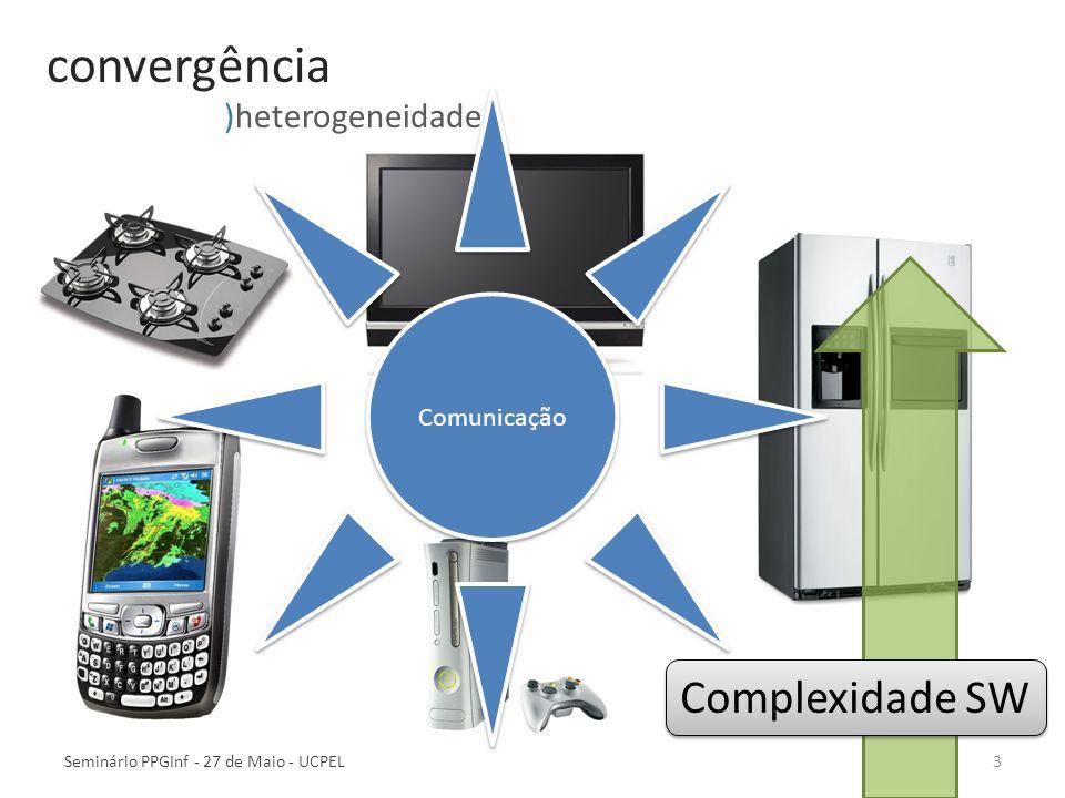 convergência Complexidade SW )heterogeneidade Comunicação