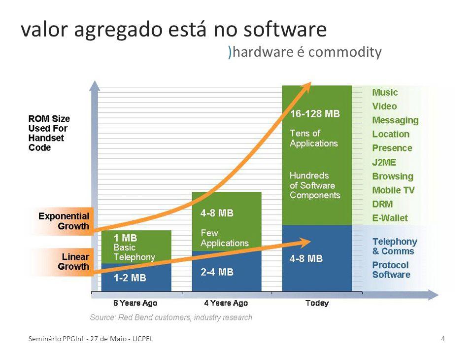 valor agregado está no software
