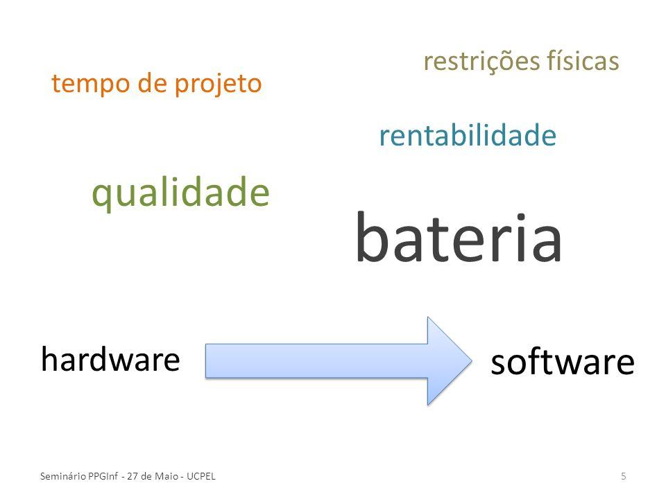 bateria qualidade software hardware rentabilidade restrições físicas