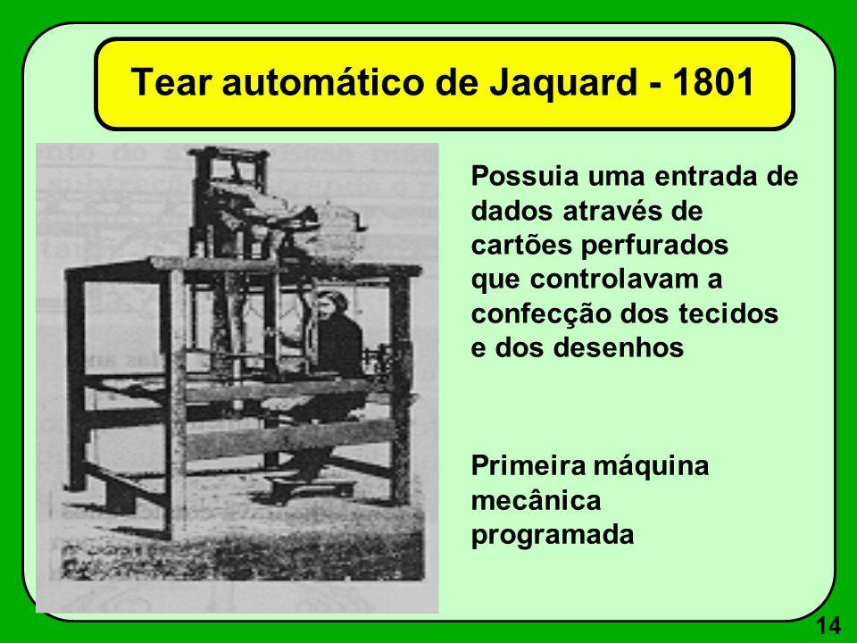 Tear automático de Jaquard - 1801