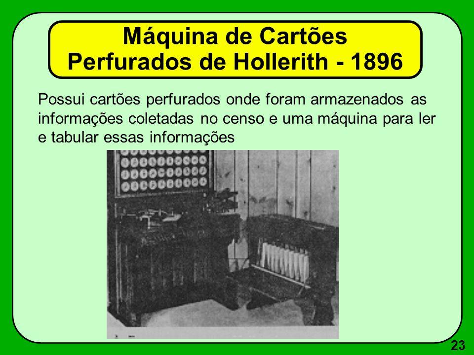 Máquina de Cartões Perfurados de Hollerith - 1896