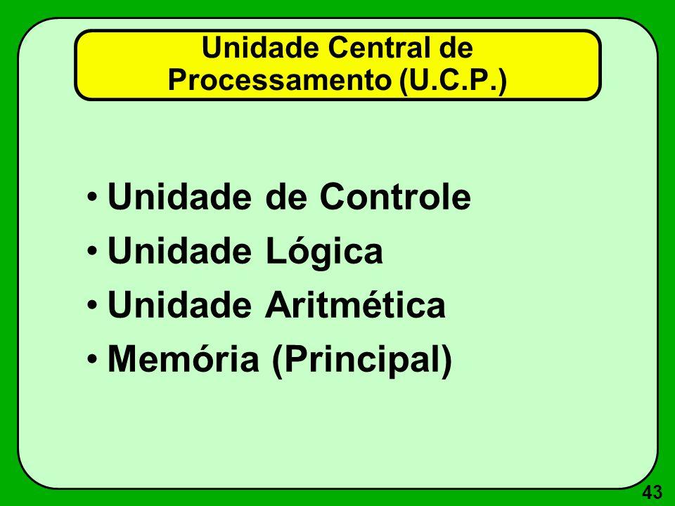 Unidade Central de Processamento (U.C.P.)
