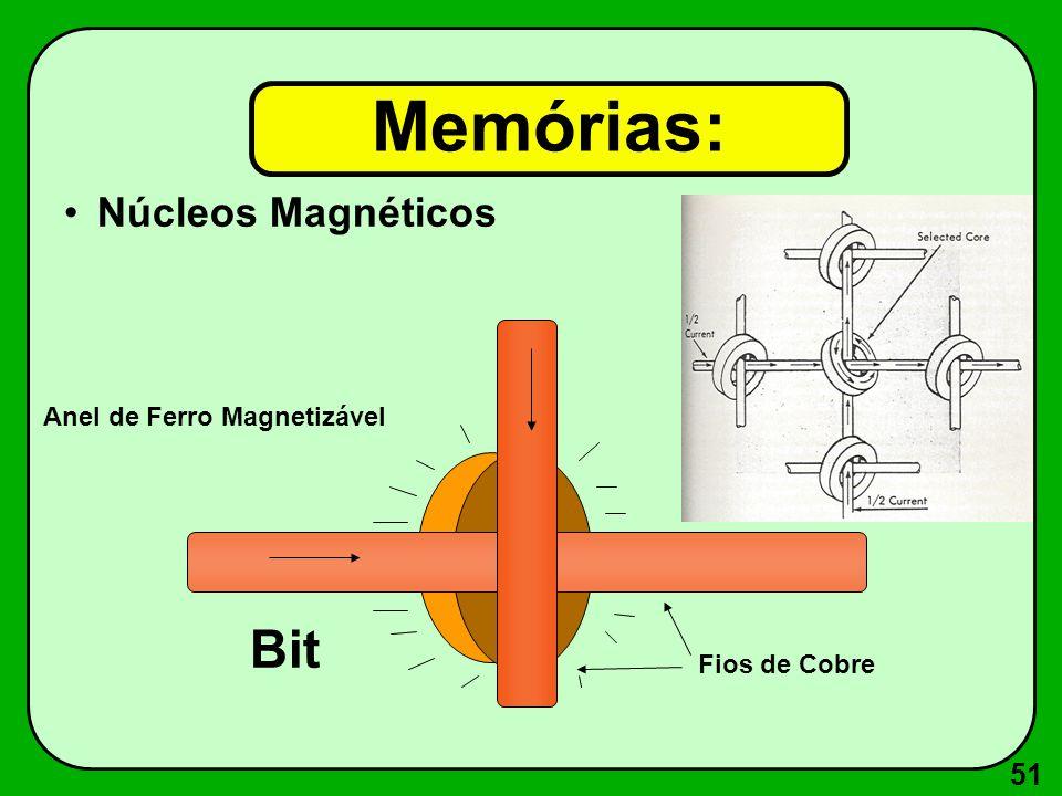 Memórias: Bit Núcleos Magnéticos Anel de Ferro Magnetizável