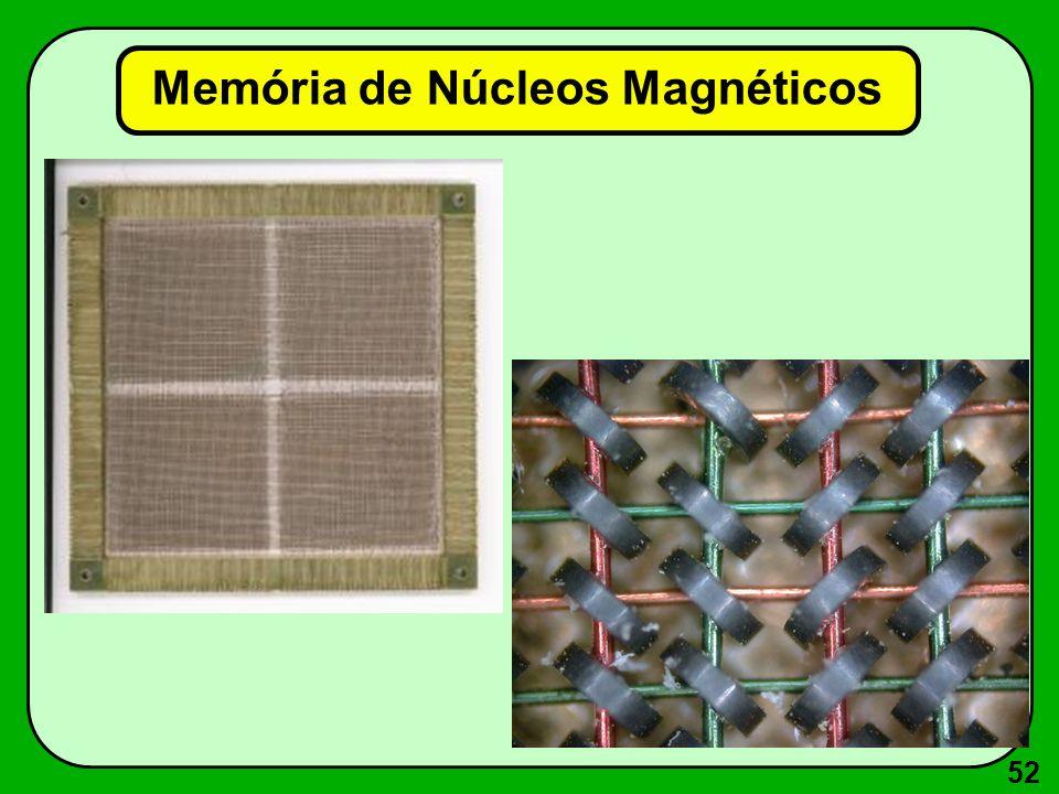 Memória de Núcleos Magnéticos