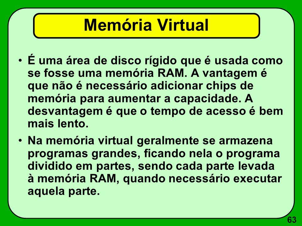 Memória Virtual
