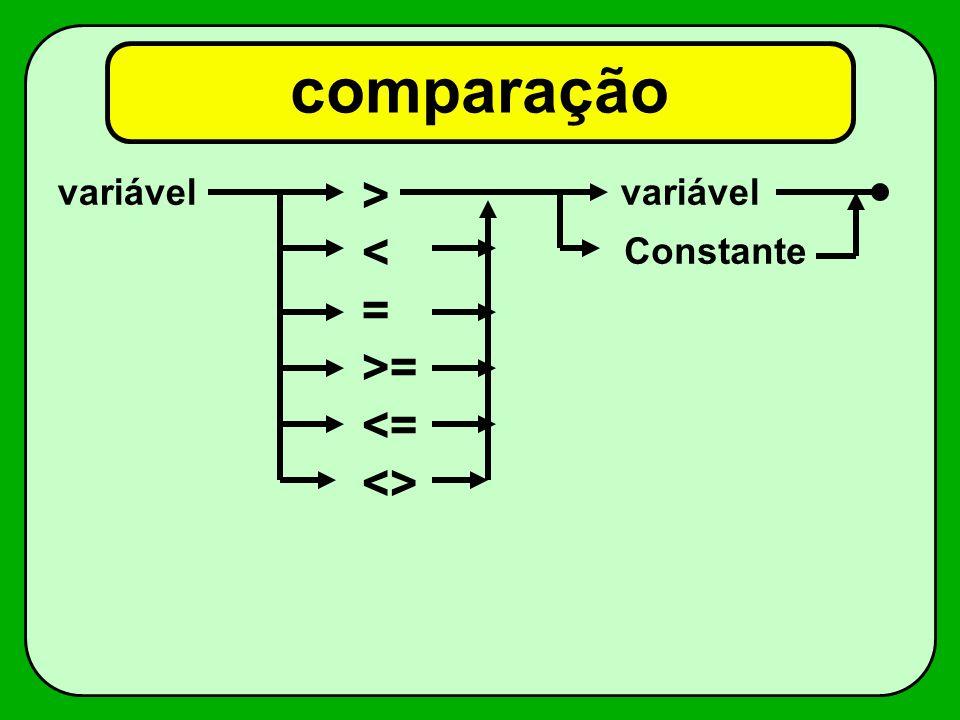 comparação > < = >= <= <> variável variável