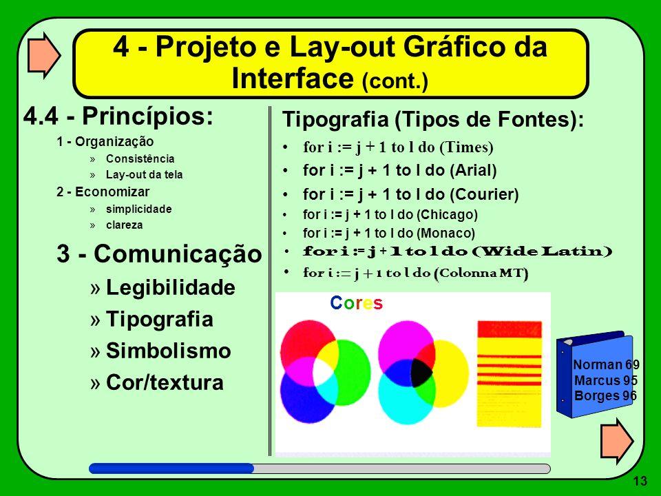 4 - Projeto e Lay-out Gráfico da Interface (cont.)