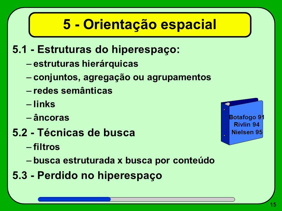 5 - Orientação espacial 5.1 - Estruturas do hiperespaço: