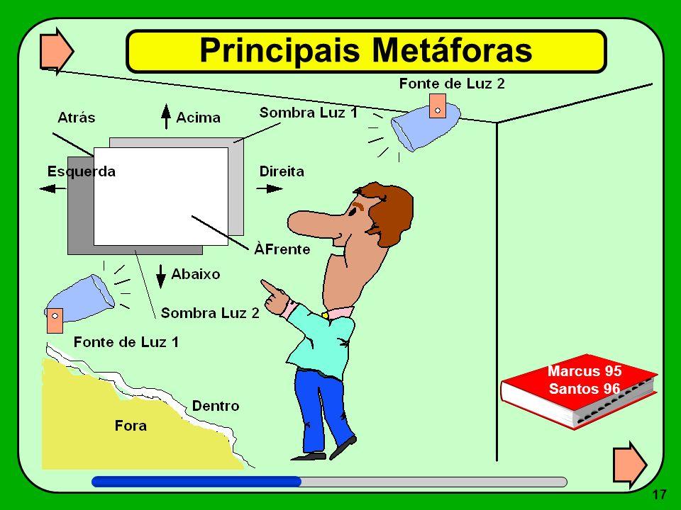 Principais Metáforas Marcus 95 Santos 96
