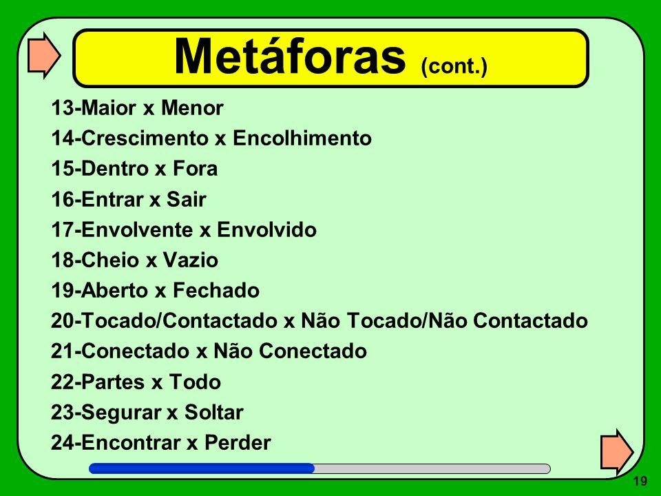 Metáforas (cont.) 13-Maior x Menor 14-Crescimento x Encolhimento