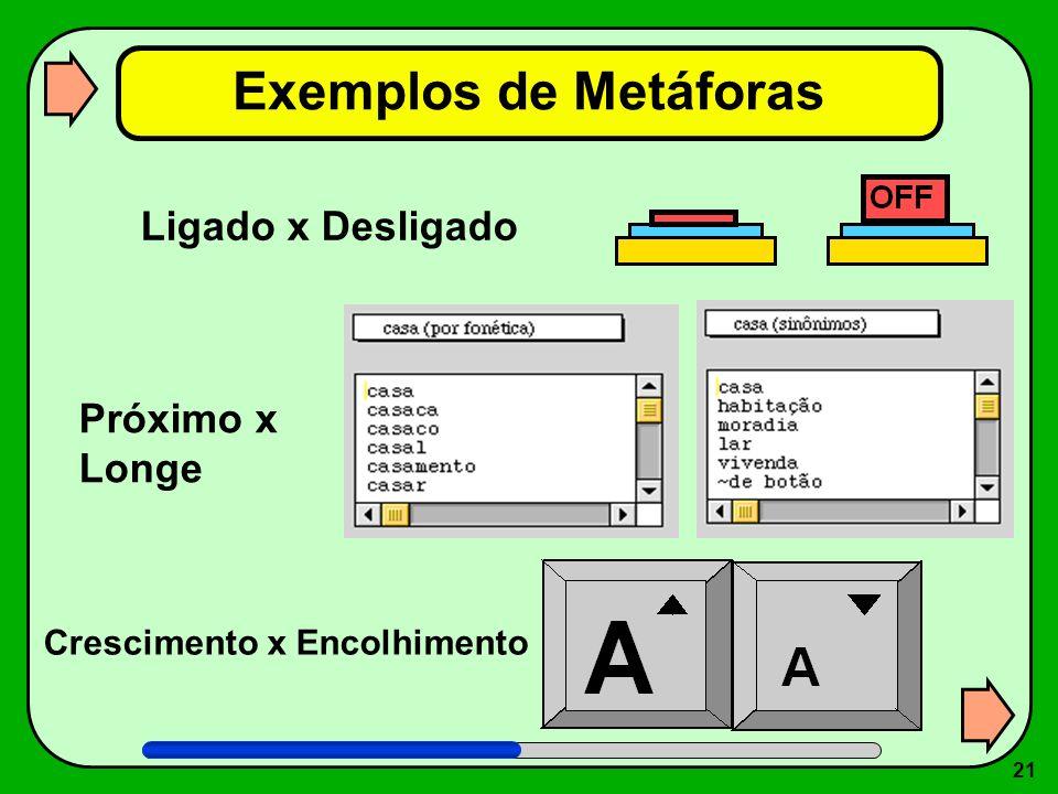 Exemplos de Metáforas Ligado x Desligado Próximo x Longe