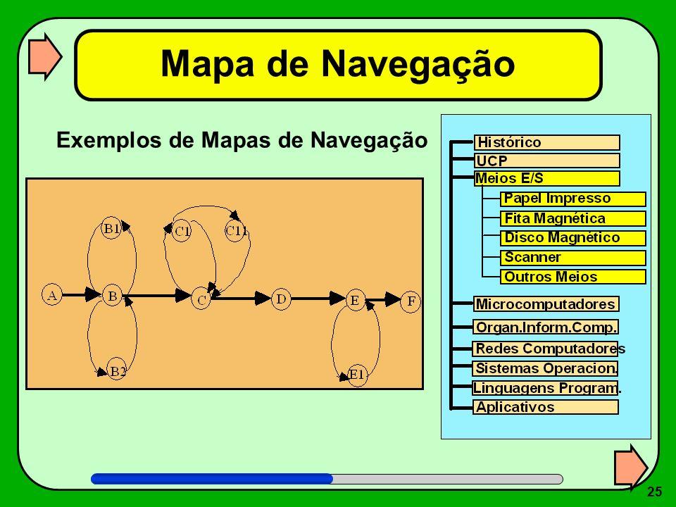 Mapa de Navegação Exemplos de Mapas de Navegação