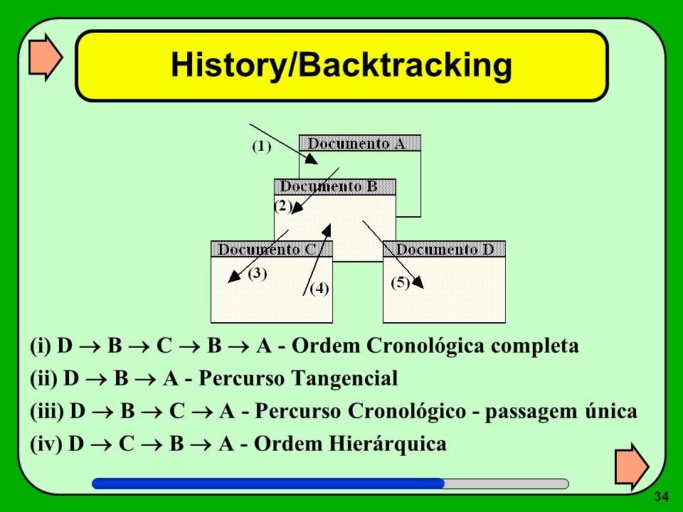 History/Backtracking