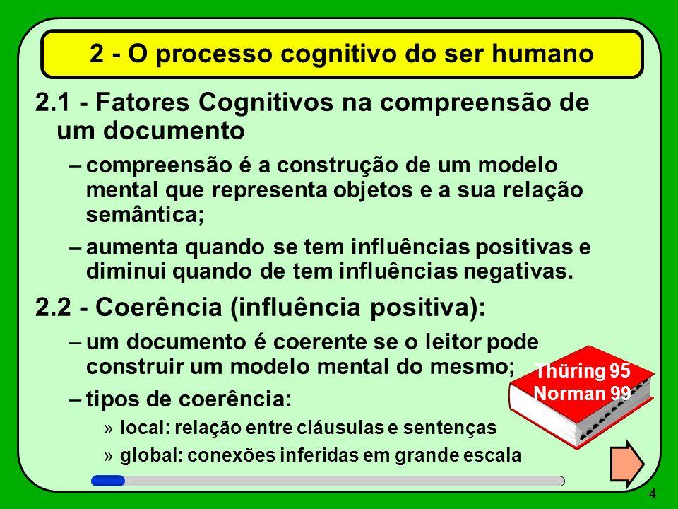 2 - O processo cognitivo do ser humano