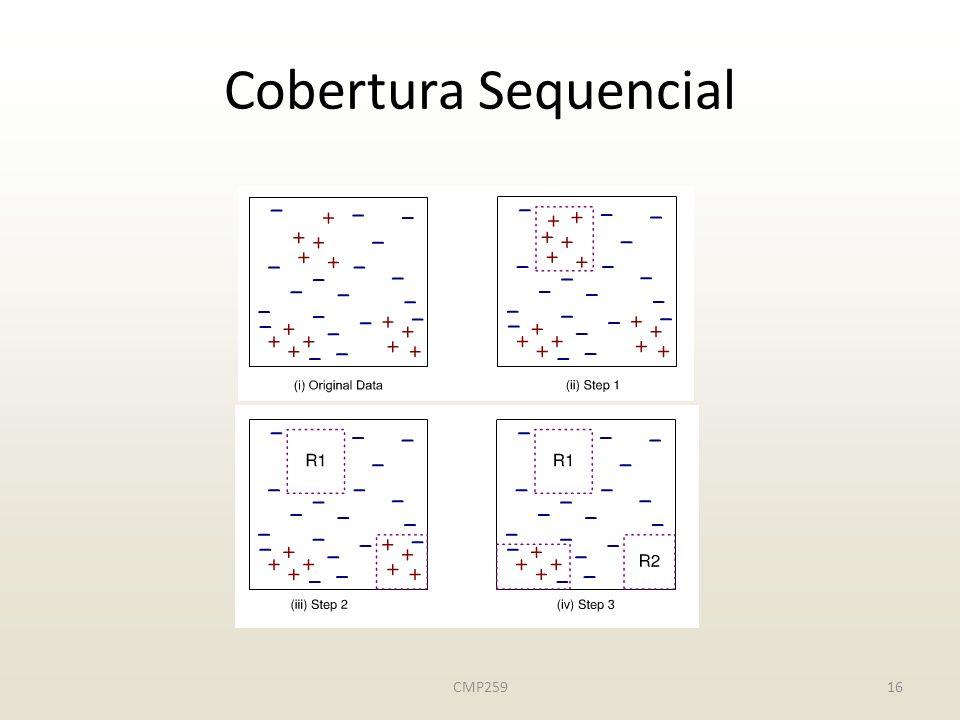 Cobertura Sequencial CMP259