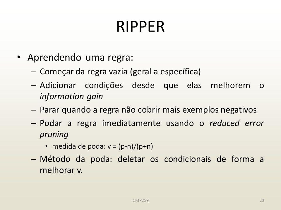 RIPPER Aprendendo uma regra: