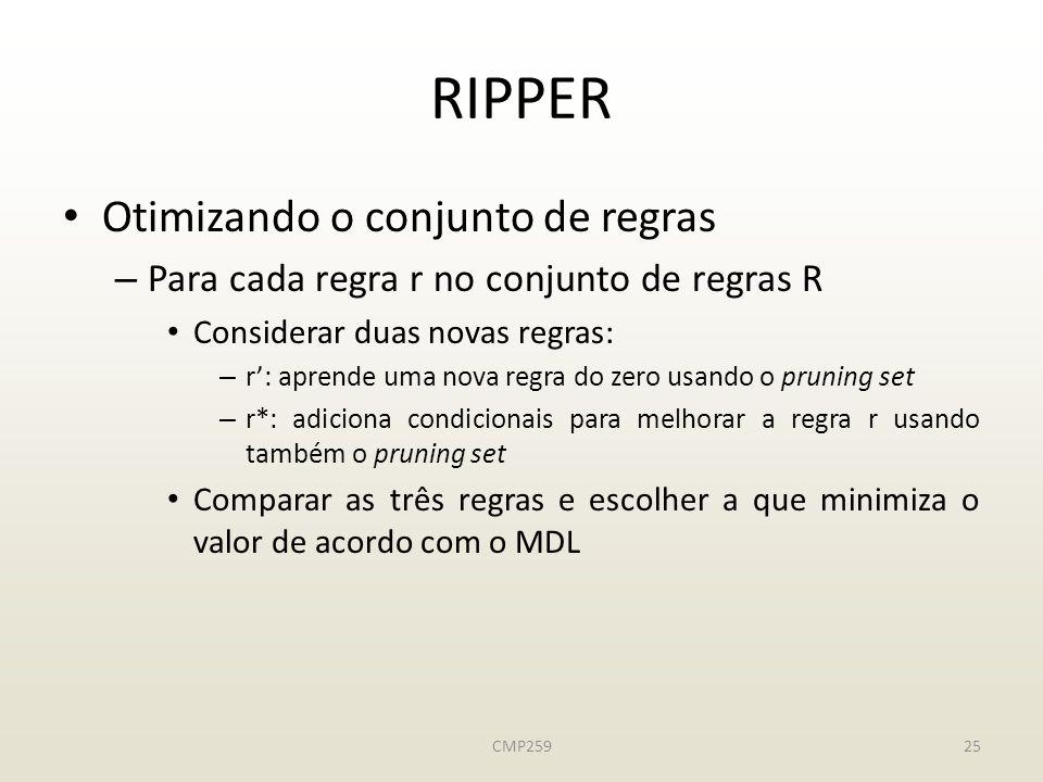 RIPPER Otimizando o conjunto de regras