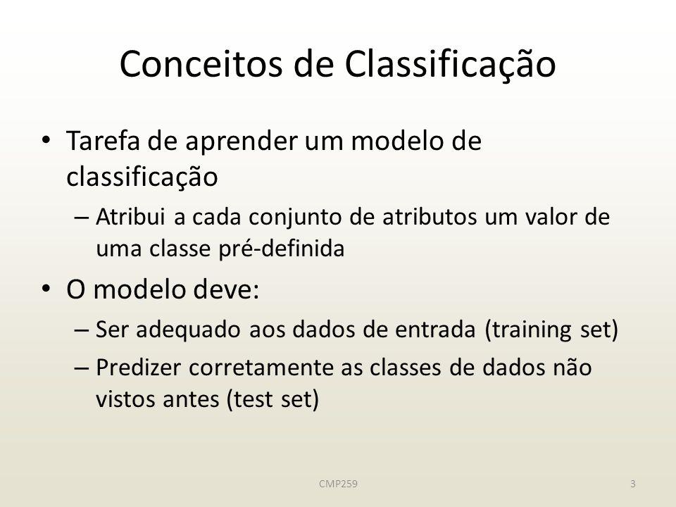 Conceitos de Classificação