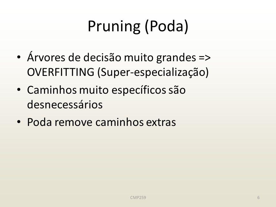 Pruning (Poda) Árvores de decisão muito grandes => OVERFITTING (Super-especialização) Caminhos muito específicos são desnecessários.