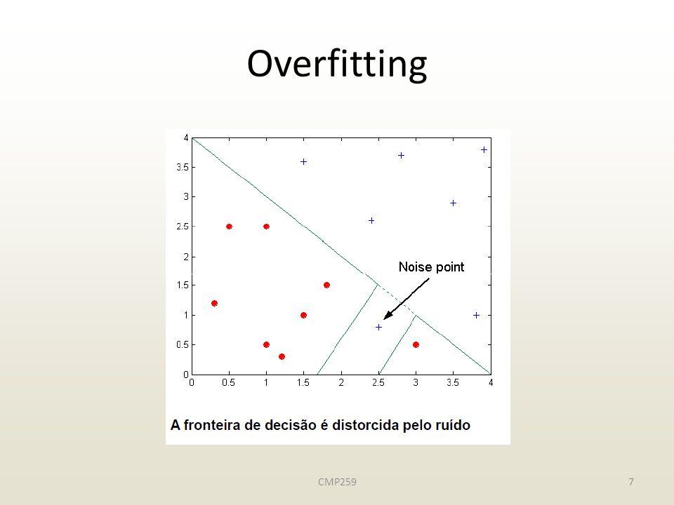 Overfitting CMP259