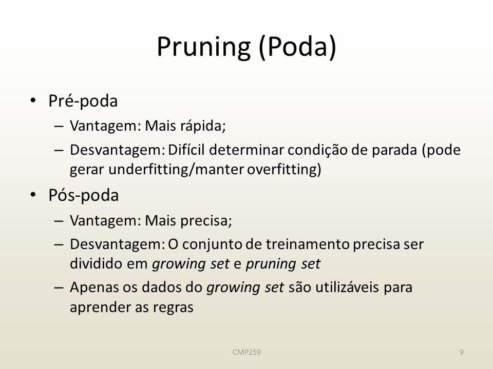 Pruning (Poda) Pré-poda Pós-poda Vantagem: Mais rápida;