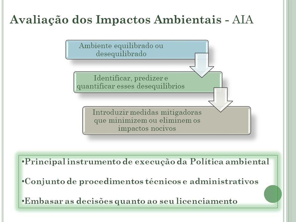 Avaliação dos Impactos Ambientais - AIA