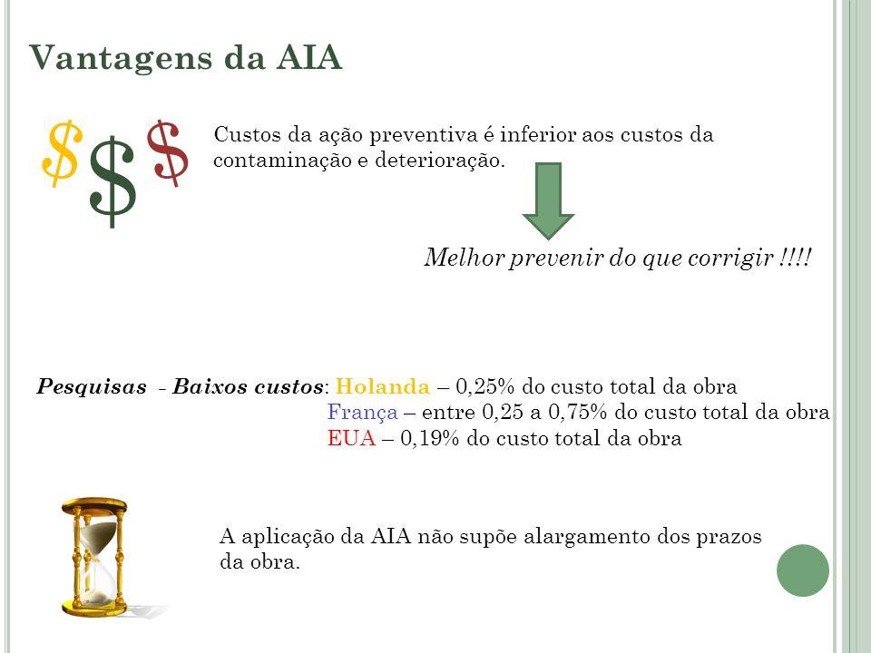 $ $ $ Vantagens da AIA Melhor prevenir do que corrigir !!!!