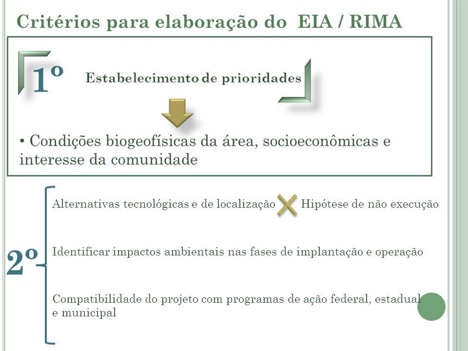 1º 2º Critérios para elaboração do EIA / RIMA