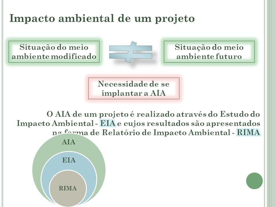 Impacto ambiental de um projeto