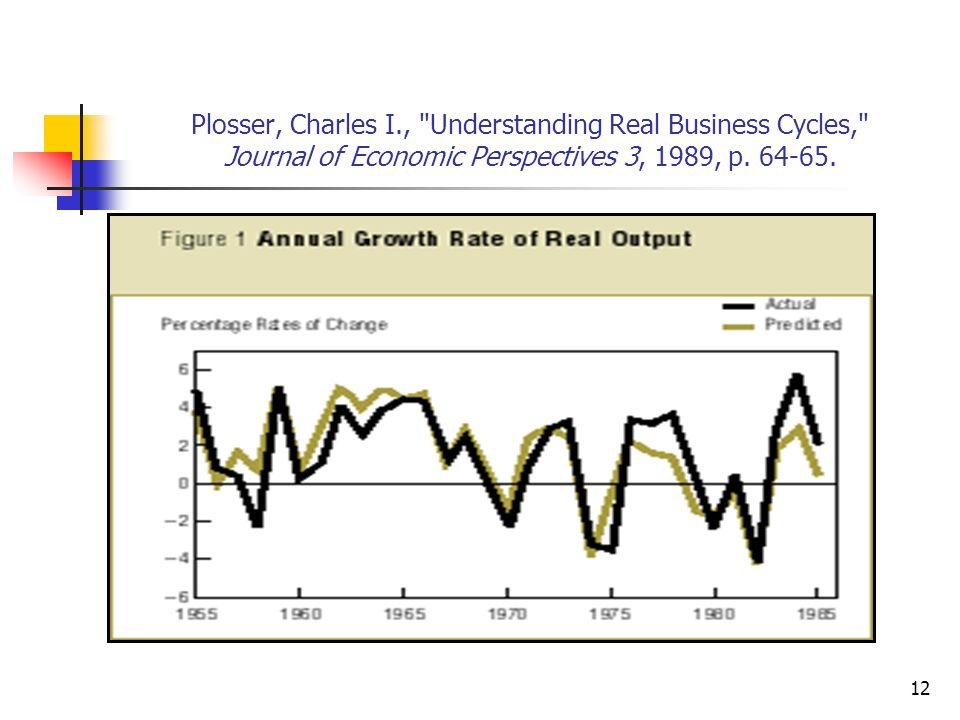 Plosser, Charles I., Understanding Real Business Cycles, Journal of Economic Perspectives 3, 1989, p.