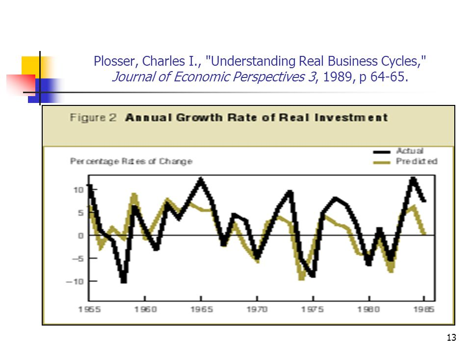 Plosser, Charles I., Understanding Real Business Cycles, Journal of Economic Perspectives 3, 1989, p