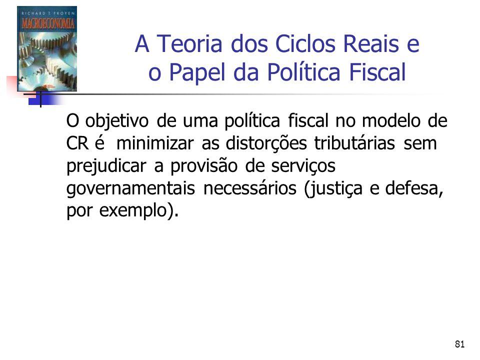 A Teoria dos Ciclos Reais e o Papel da Política Fiscal