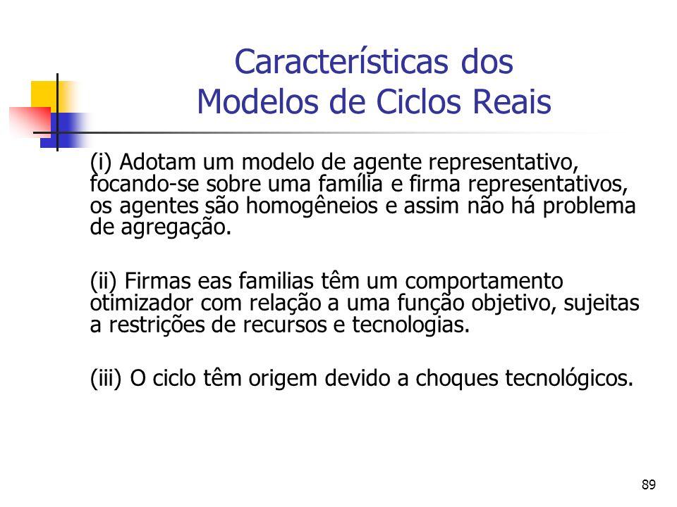 Características dos Modelos de Ciclos Reais