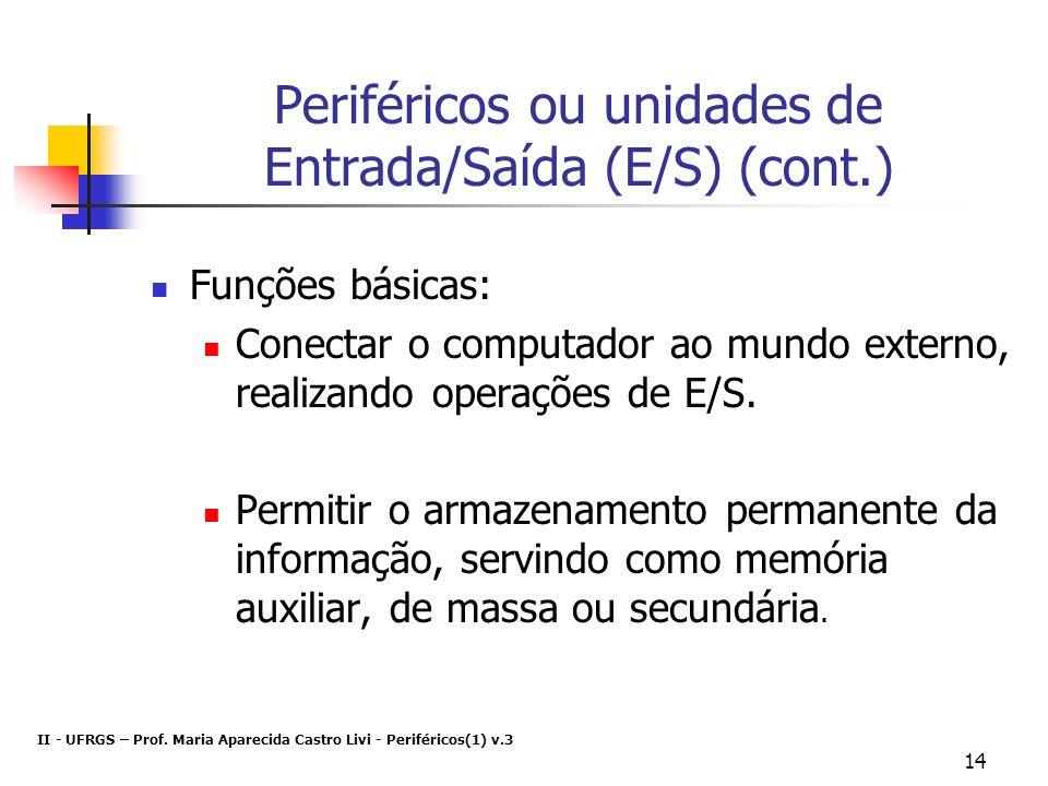 Periféricos ou unidades de Entrada/Saída (E/S) (cont.)