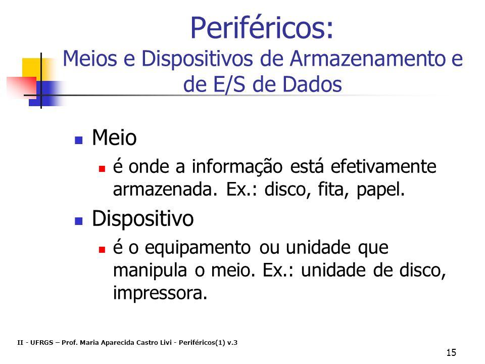 Periféricos: Meios e Dispositivos de Armazenamento e de E/S de Dados