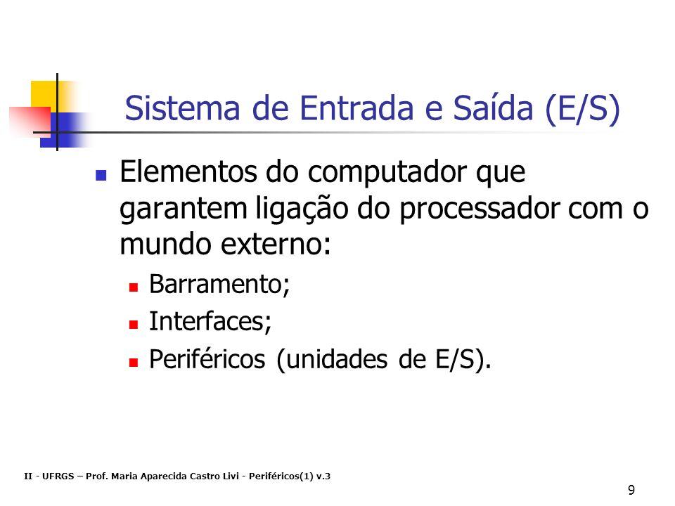 Sistema de Entrada e Saída (E/S)