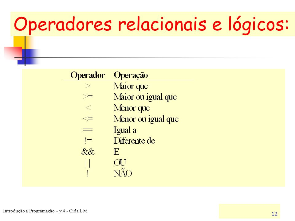 Operadores relacionais e lógicos:
